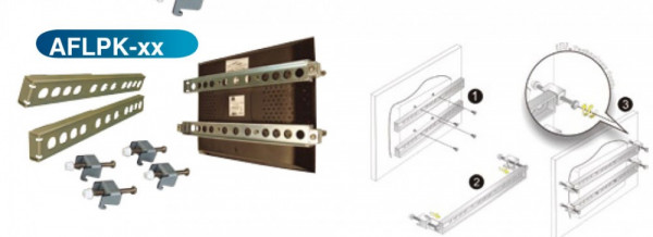 "AFLPK-19 19"" Panel mount kit, für AFL 19A series"