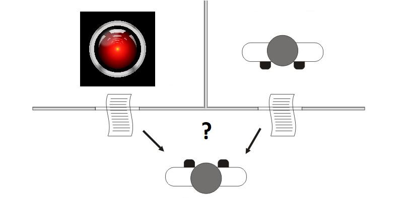 Turing-Test Diagramm