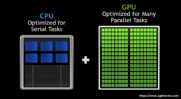 Was eine GPU macht