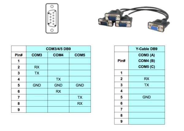 Cable-COM-3D9M